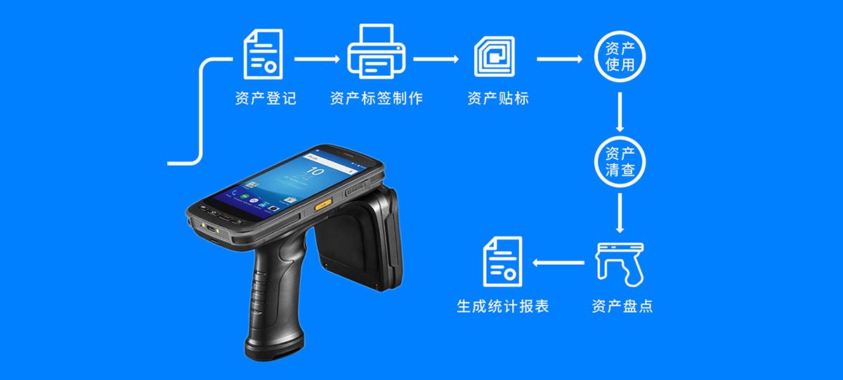 RFID资产系统操作流程