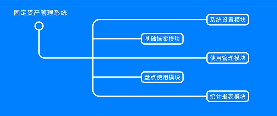 固定资产管理系统模块