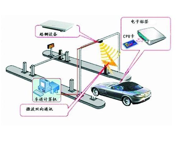 汽车上的RFID电子标签
