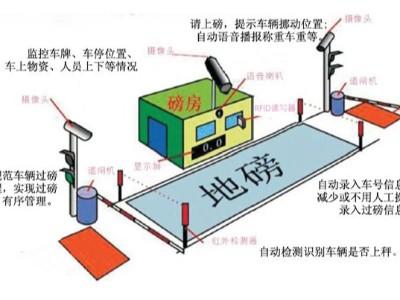 通过RFID技术应用在汽车衡称重管理系统解决方案