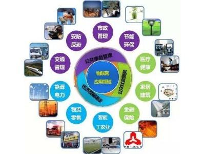 物联网RFID技术