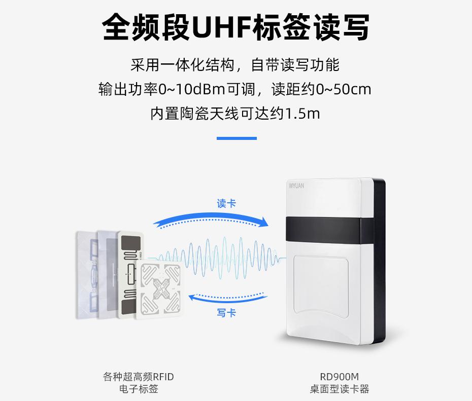 桌面式发卡器-RFID107