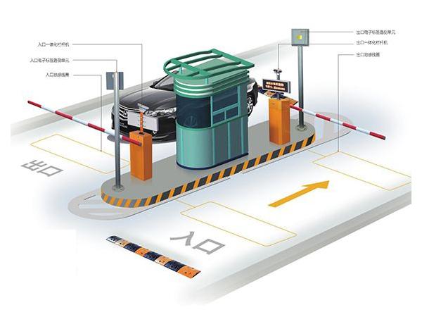 RFID车辆管理系统