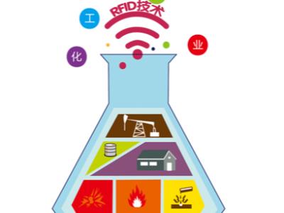 RFID技术应用于危险化学品物流管理