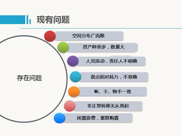 RFID资产管理软件可以解决哪些问题