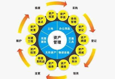 RFID物资管理系统