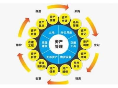 RFID射频技术管理物资生命周期实时掌控