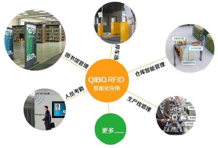 RFID技术的应用