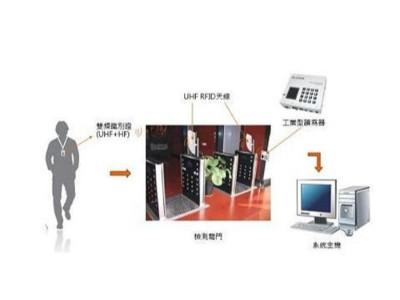 RFID工具管理系统