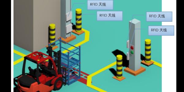 RFID汽车车间料架管理的解决方案