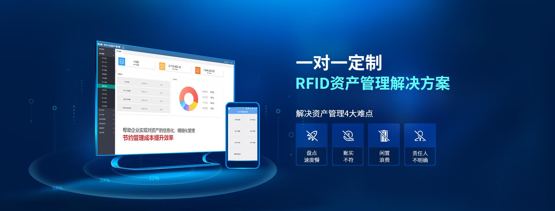 兆麟一对一定制RFID资产管理解决方案