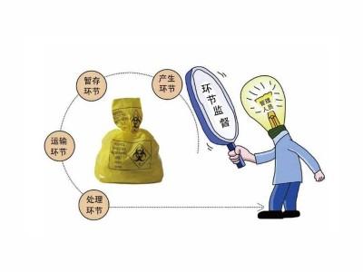 RFID医废管理系统
