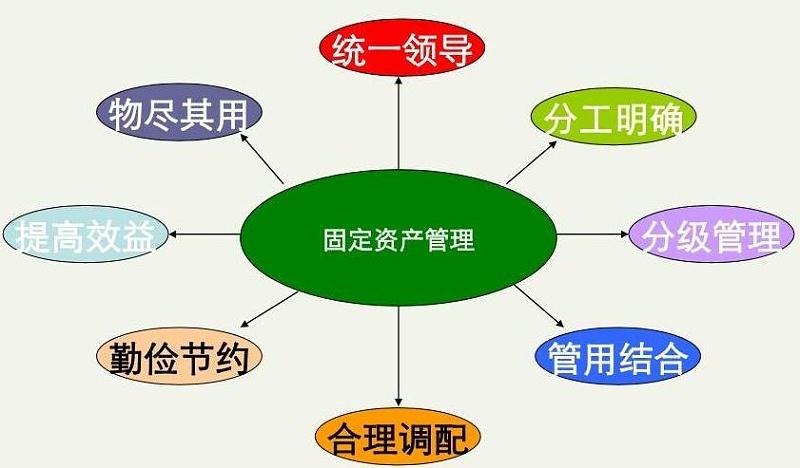 RFID管理的优势