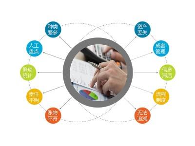 RFID固定资产管理方案