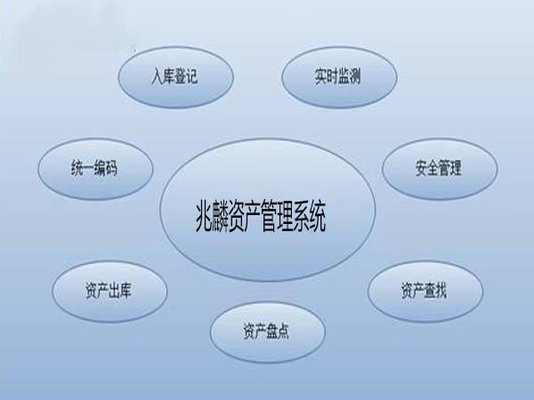 兆麟资产管理系统