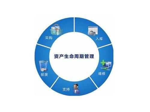 行政事业单位固定资产管理