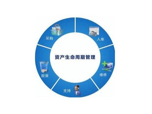 行政事业单位为什么需要固定资产管理软件
